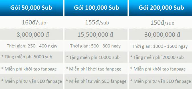 Bảng giá Dịch vụ Tăng Like Facebook